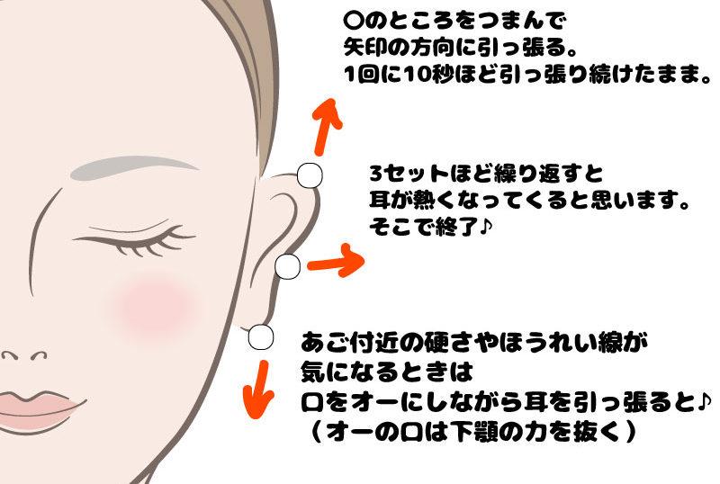 セルフケア耳のマッサージ方法